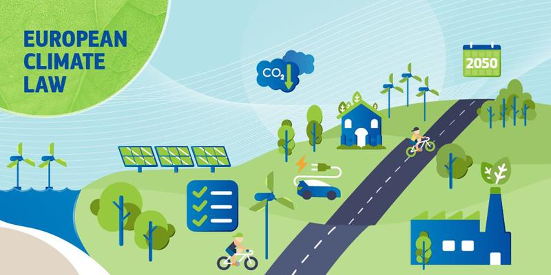 """La CE presenta  su propuesta de """"Ley del Clima"""" y abre una consulta pública para el Pacto sobre el Clima."""